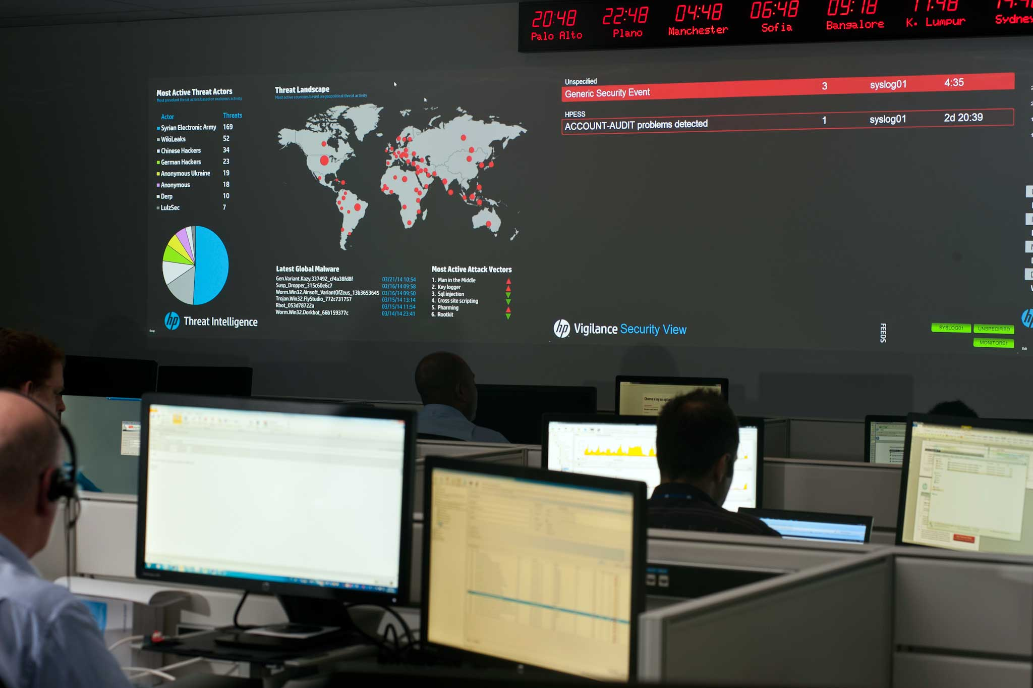 Hp Opens Sydney Global Security Response Centre Security