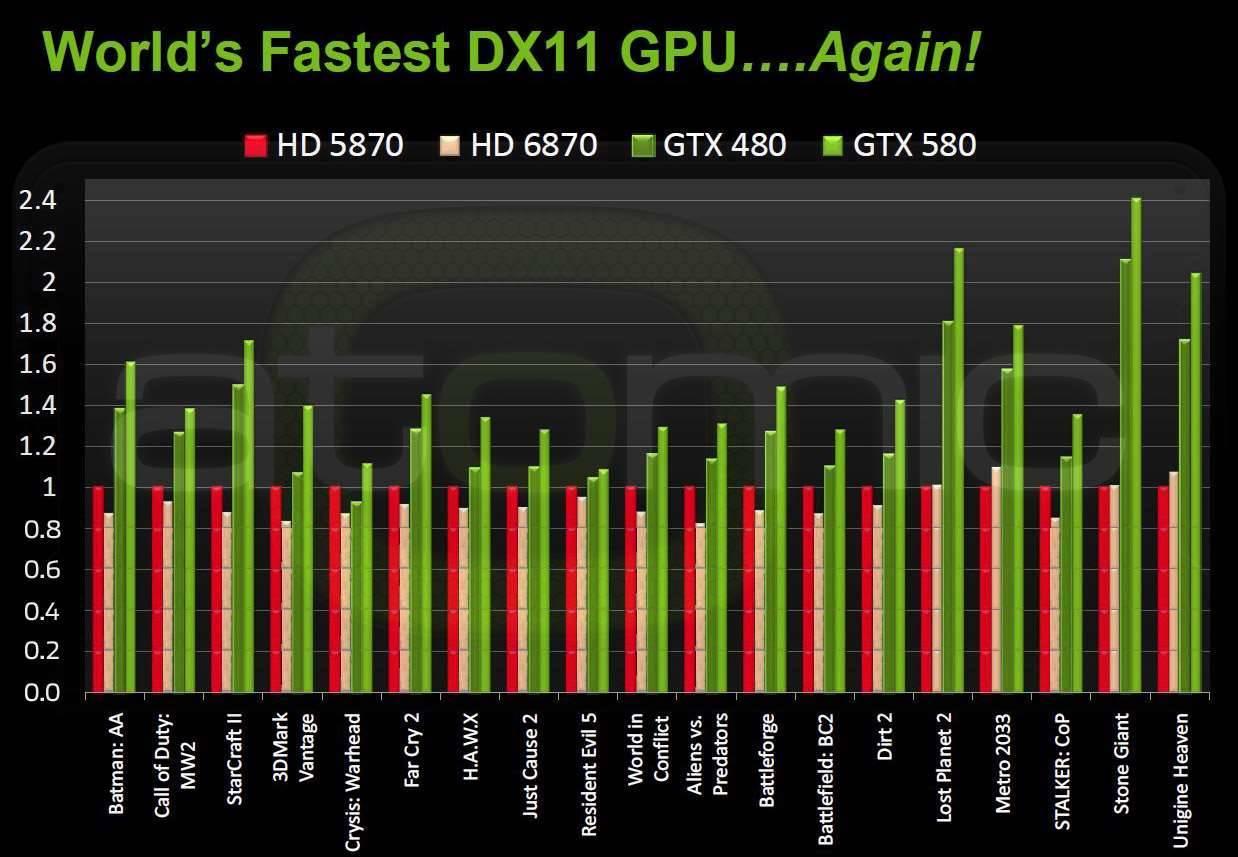 Nvidia graphics card comparison / Winklevoss zwillinge