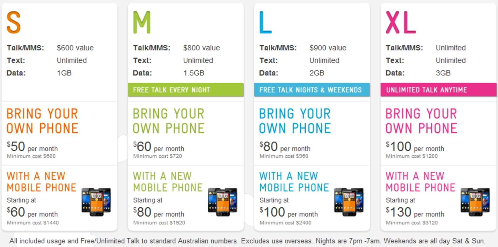 telstra mobile phone plans - photo #6