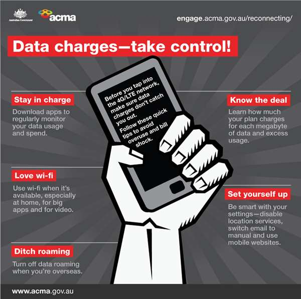 Acma Introduces Standard To Target Roaming Bill Shock Telcoisp
