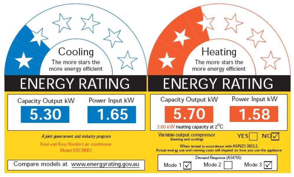 Energy Rating Stickers Proposed For Servers Storage