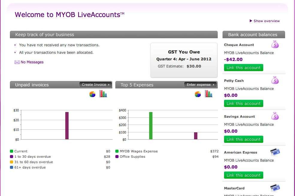 Liveaccounts com - FOREX Trading