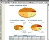 Skybox Risk Control & Network Assurance