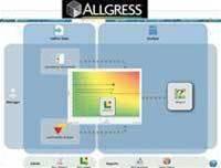 Review: Allgress Insight and Risk Manager v4.1