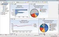 Review: LANDesk Security Suite v9.5