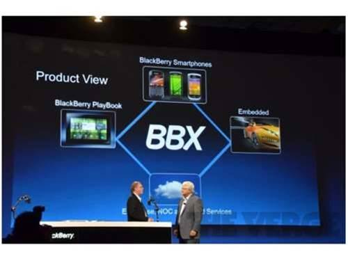 RIM's BBX smartphones take design cues from PlayBook