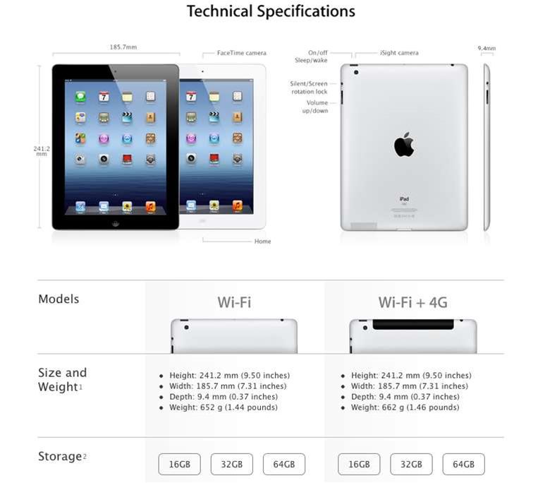 Brits rile up over iPad '4G' claims