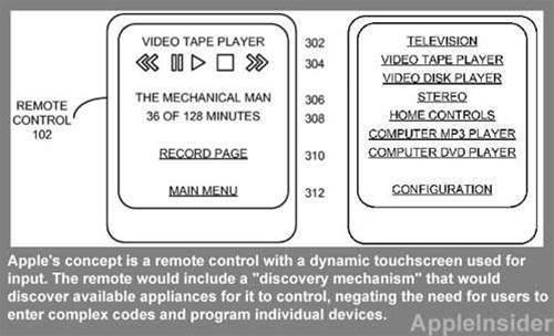 Apple patent outlines plans for a universal touchscreen remote