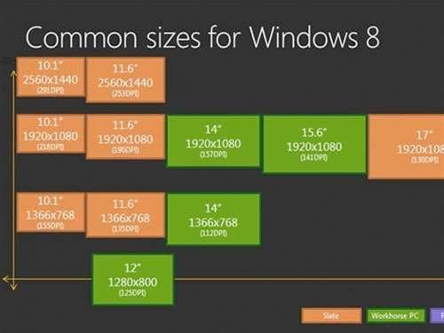 Windows 8 tablets to beat iPad 3 in resolution