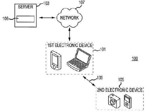 Siri to become a universal gadget voice control