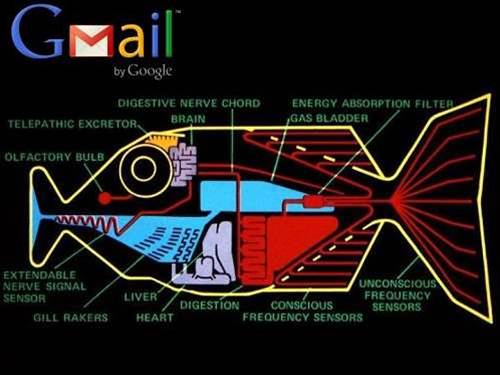 Google Mail gets its own Babel Fish