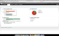 Review: SafeNet ProtectV AWS