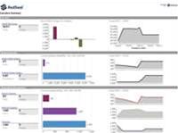 Review: RedSeal Networks RedSeal v5.0