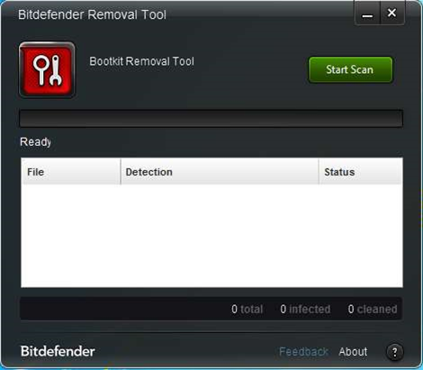 Bitdefender Rootkit Remover: a fast, stand-alone antirootkit tool