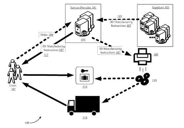 Amazon looks to 3D printing trucks