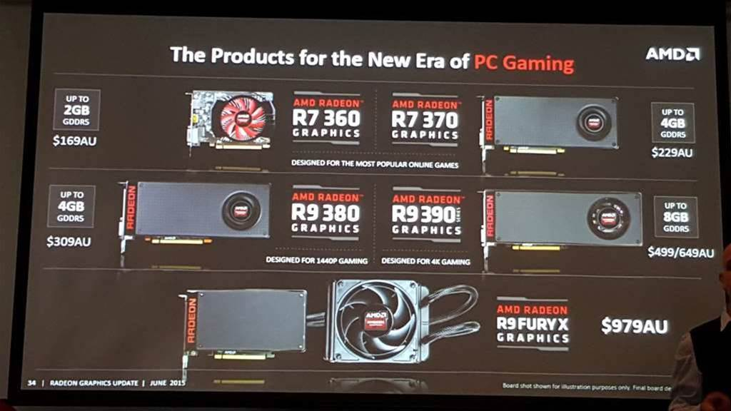 Australian pricing for AMD's new 3-series cards