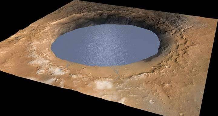 There Is Probably Liquid Water Right Underneath Its Surface Of Mars