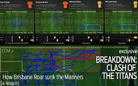 Breakdown: How Roar sunk the Mariners