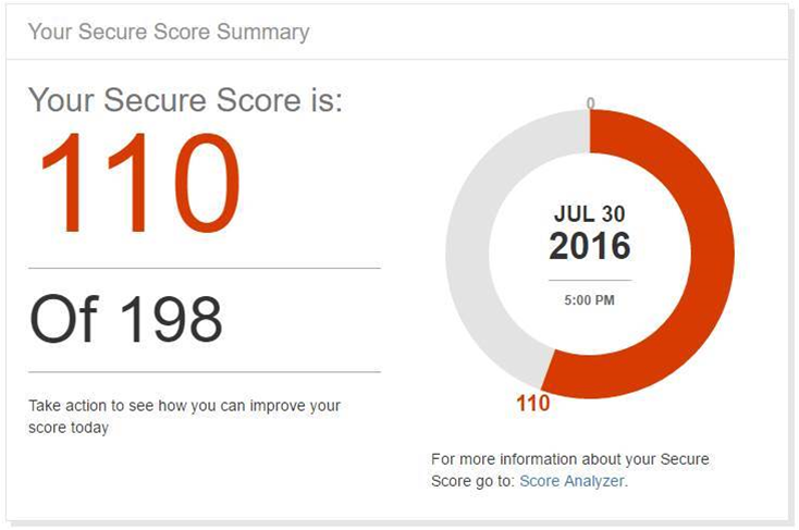 How to secure your Office 365 data