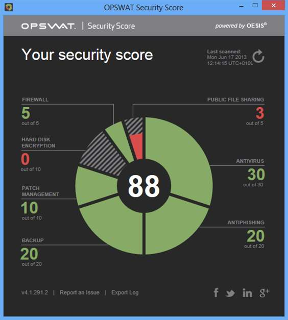 OPSWAT Security Score rates your PC for its security status