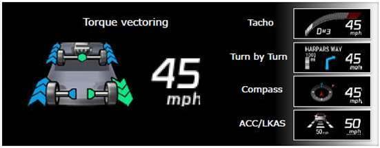 2016 Acura RLX Sport Hybrid Ups the Ante for Electric Motors
