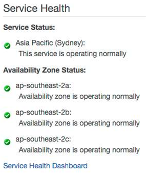 AWS debuts new Sydney availability zone