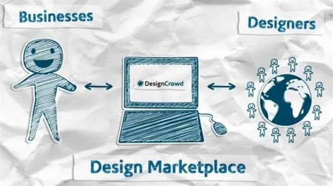 DesignCrowd adds automatic translation for overseas designers
