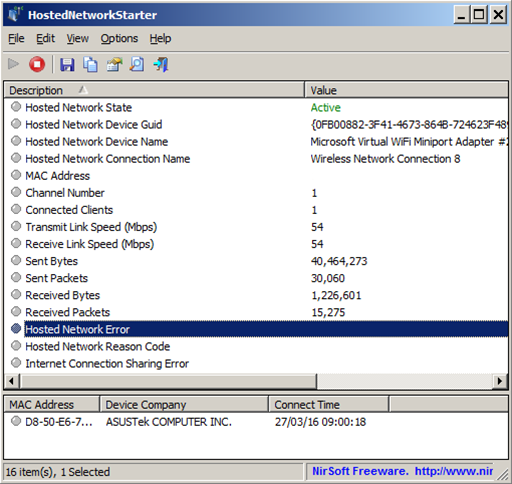 Turn your PC into a wifi hotspot with NirSoft's HostedNetworkStarter