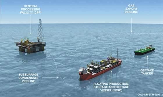 INPEX to run single control system across Ichthys