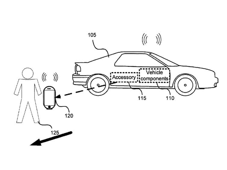 Apple patent shows iPhone car control system