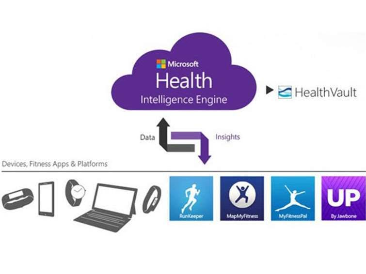 What's inside the platform that powers Microsoft Band?