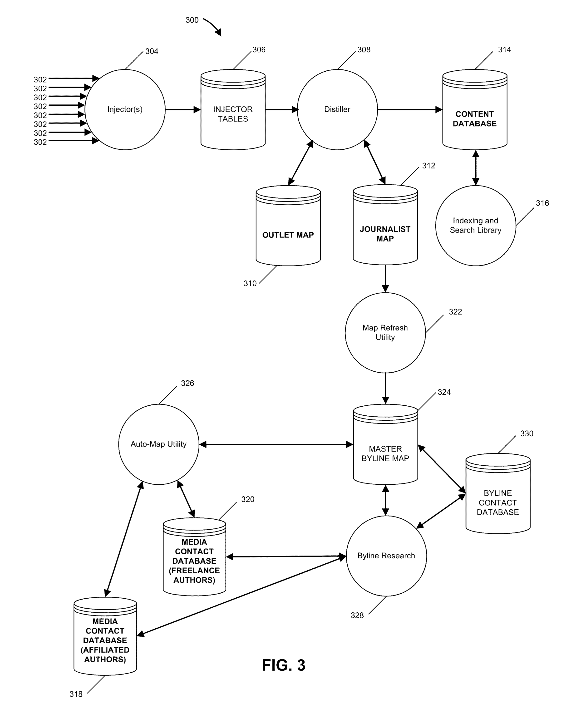 Managing Media Contact and Content Data US 20100174748