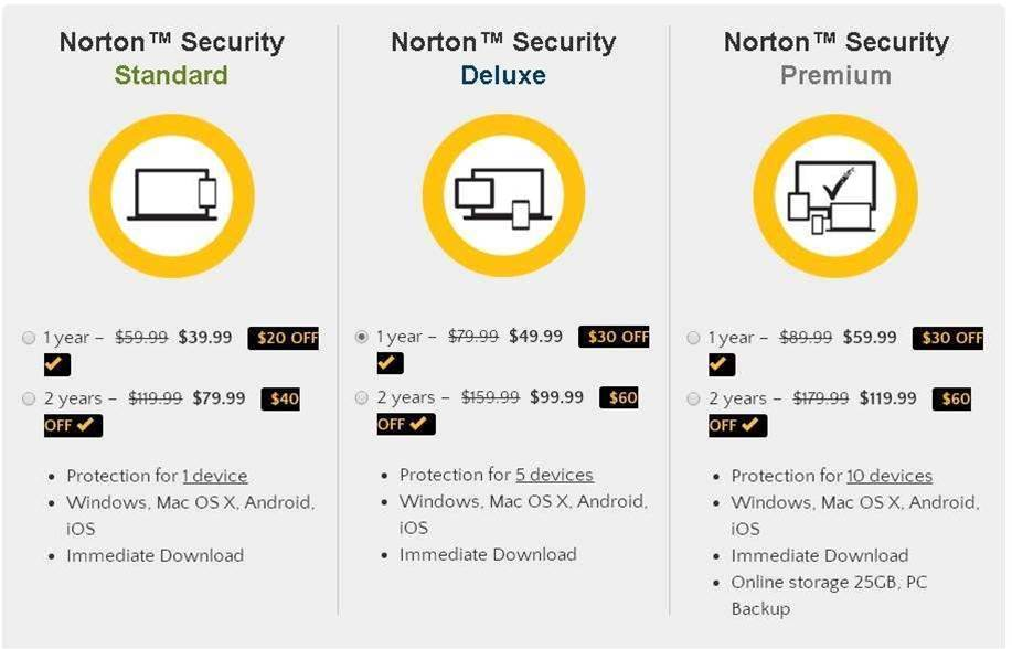 Symantec releases public beta of Norton Security Premium 2017, the next generation of its high end security suite.