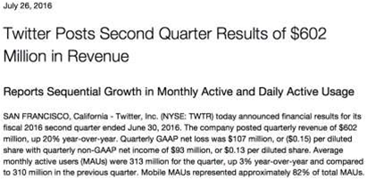 Twitter's own figures show its userbase is shrinking