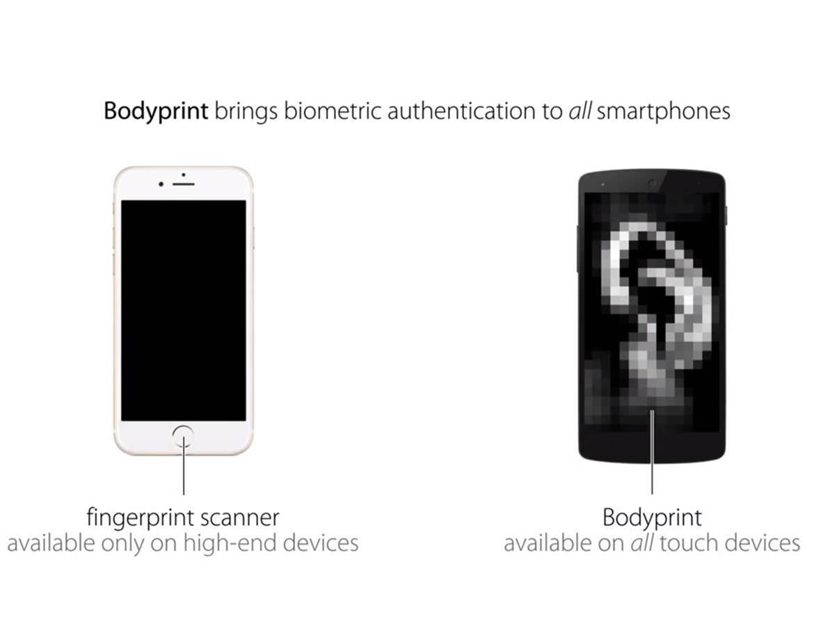 Yahoo Bodyprint tech turns any touchscreen into a biometric scanner