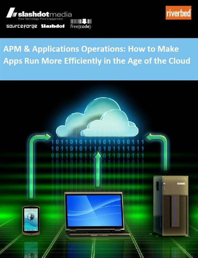 APM & Applications Operations