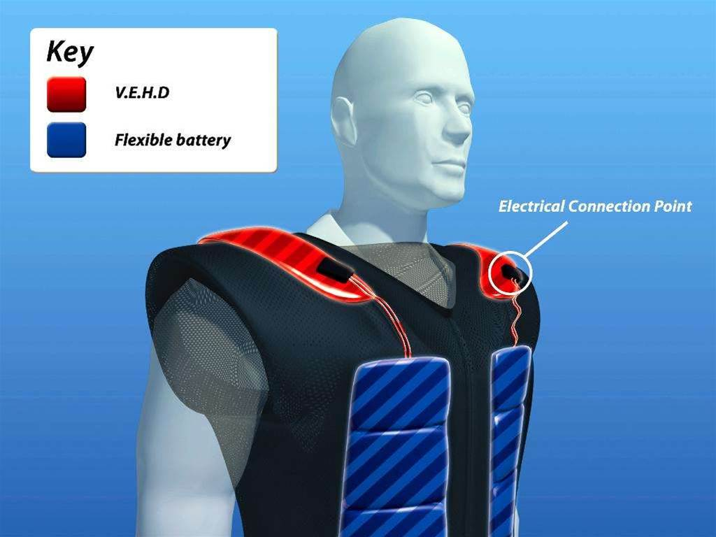 CSIRO electrical shirt to give soldiers a buzz on the battlefield