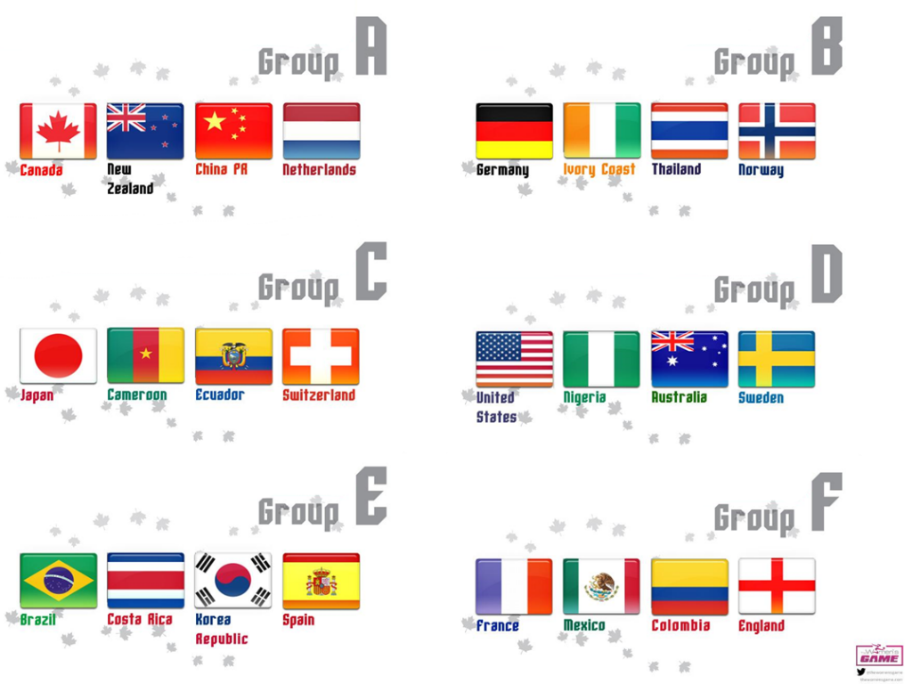 2015-wwc-group