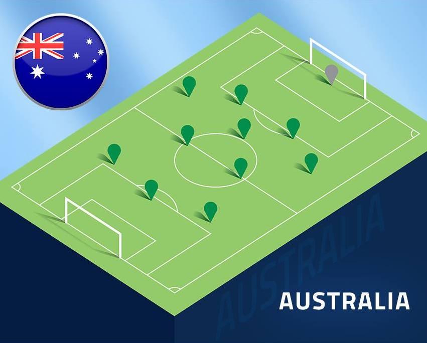 Australia's formation
