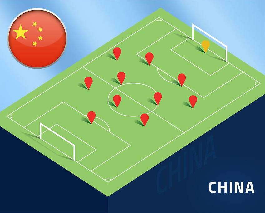 China's formation