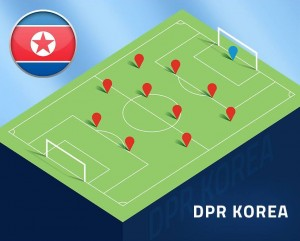 Korea DPR formation