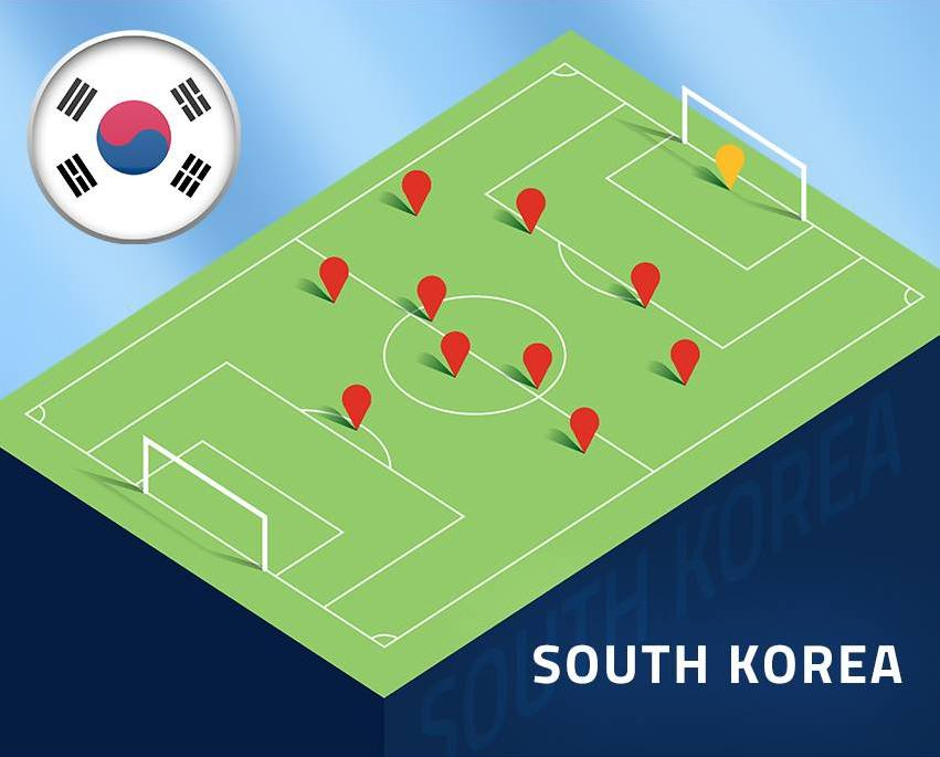 Korea Republic formation