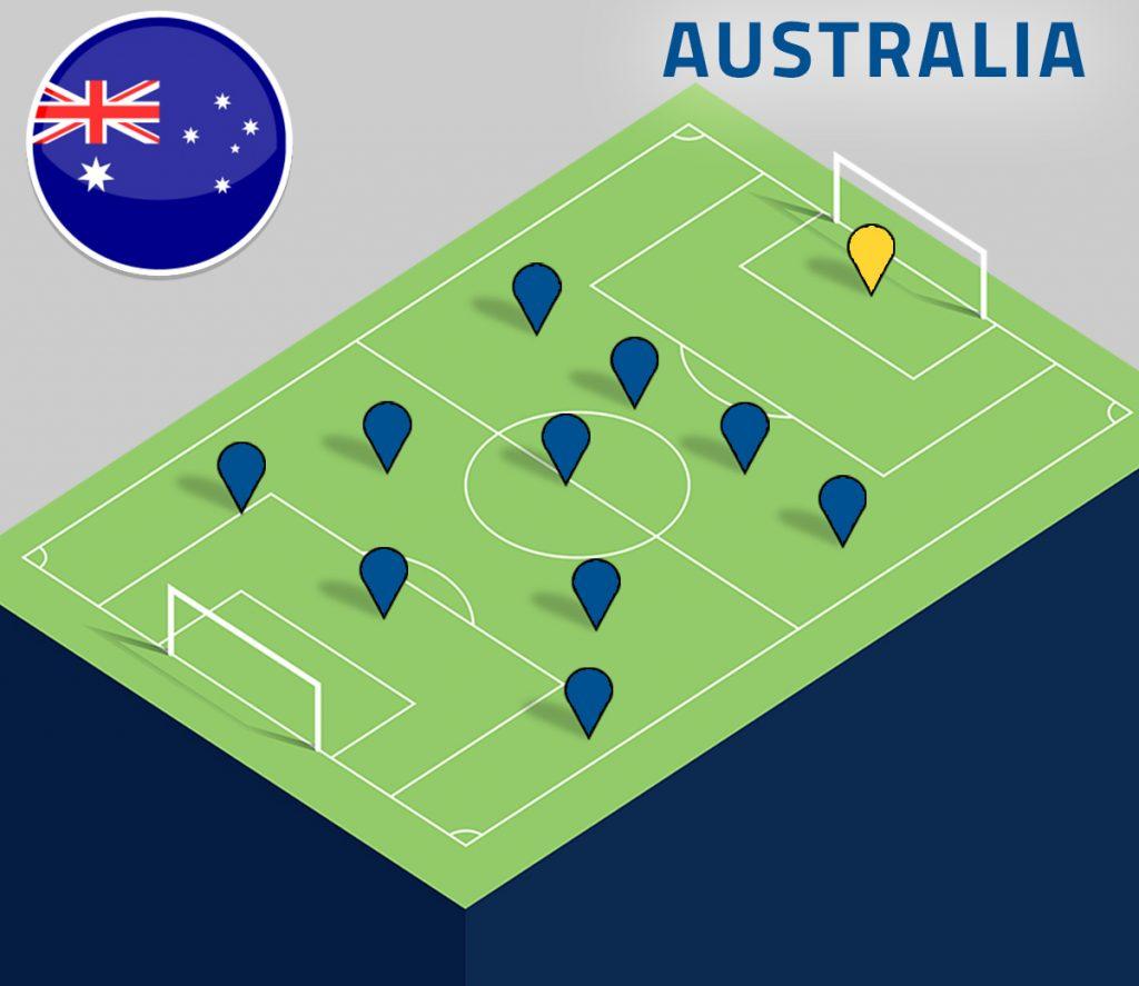 australia-formation
