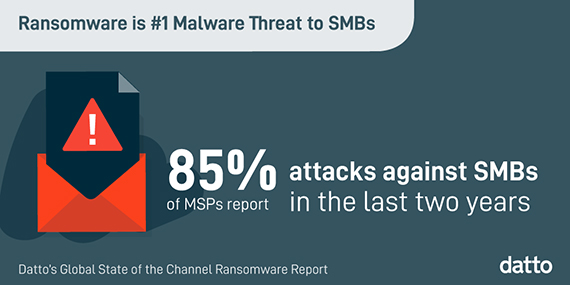 Ransomware is the #1 Malware Threat to SMBs