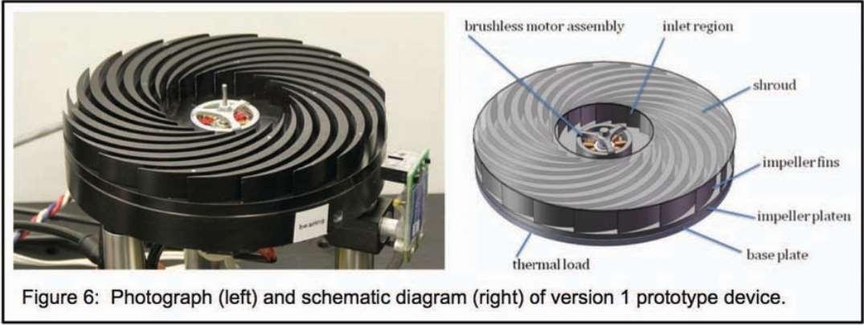 Sandia air bearing heat exchanger starts cooling for Motor base plate design