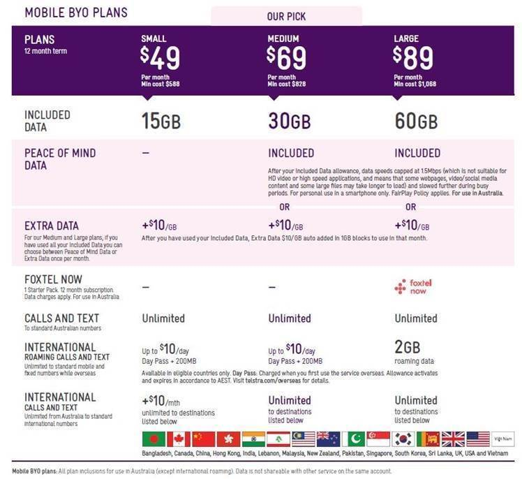 business vs personal mobile plans