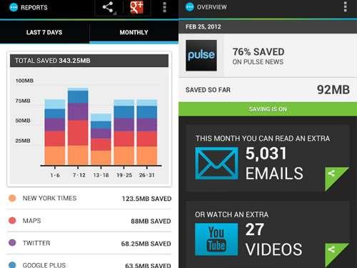 best samsung galaxy S3 apps onavo extend