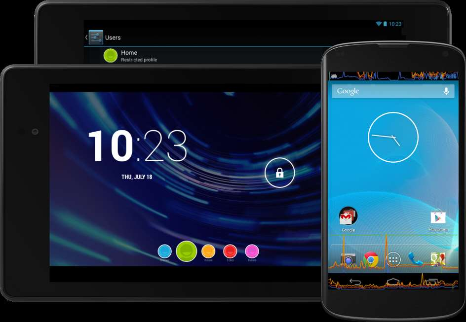 android os latest news new android os puts performance mobility 22772
