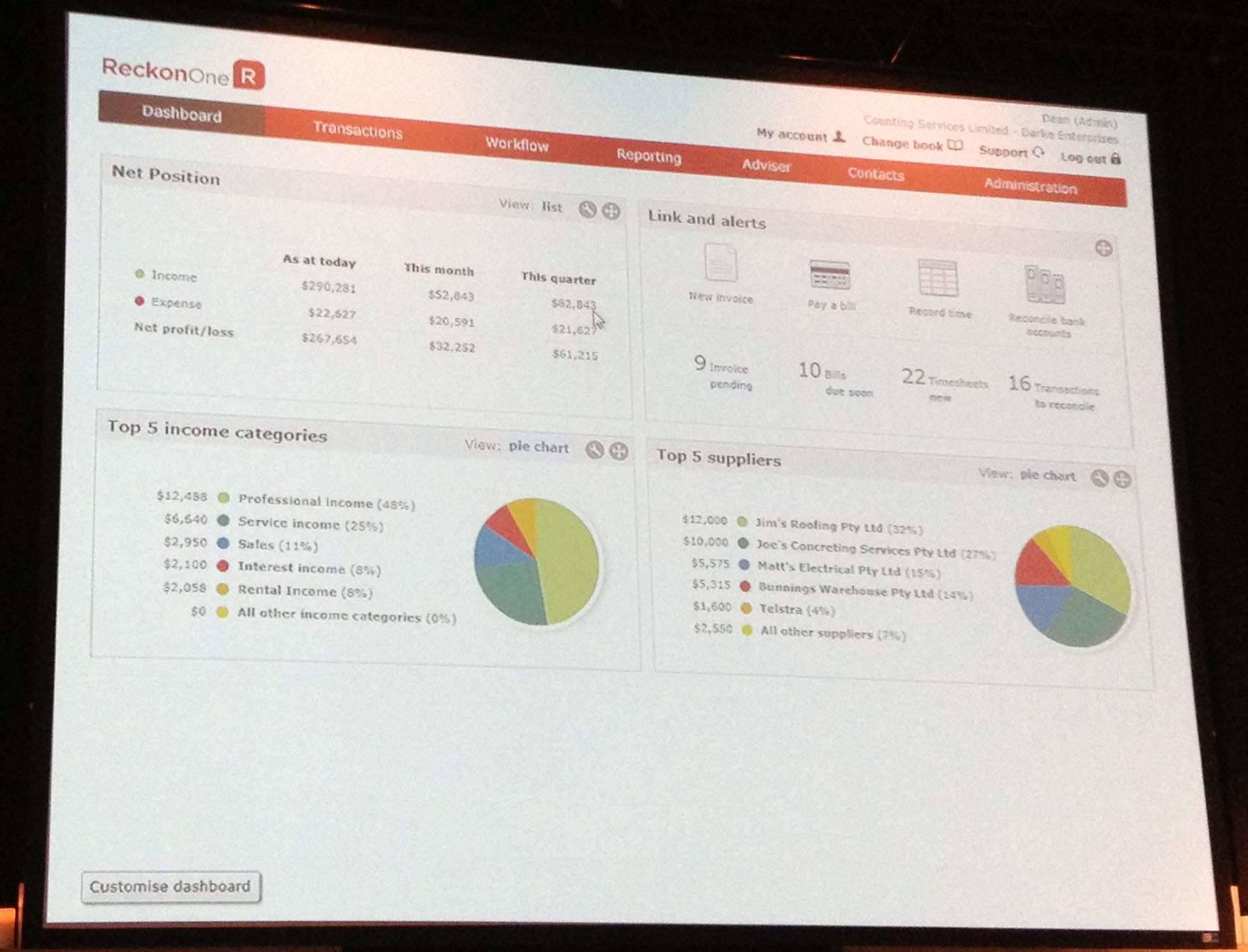 QuickBooks to this: Here's what the new Reckon One accounting