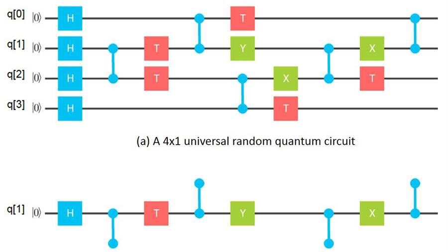 Ibm has just achieved an impossible step in quantum computing ibm has just achieved an impossible step in quantum computing solutioingenieria Choice Image